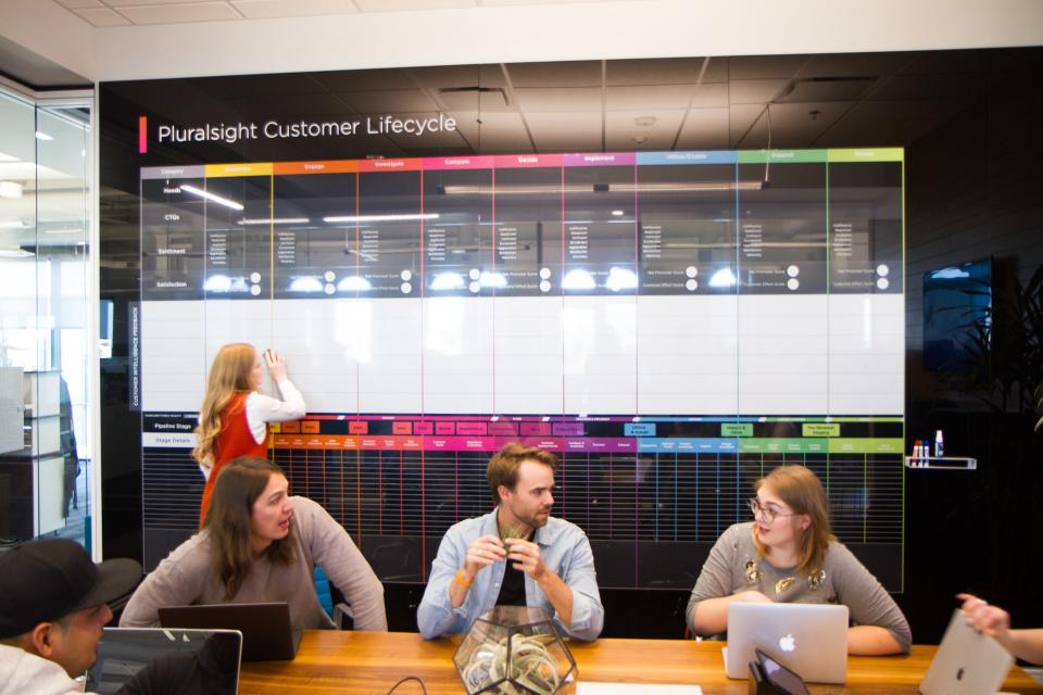 Pluralsight Photo