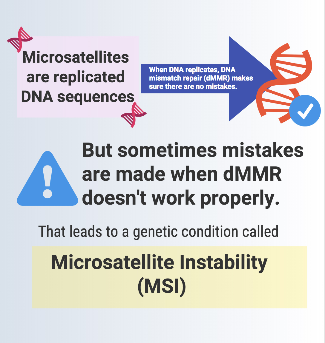 three fast facts on microsatellite instability