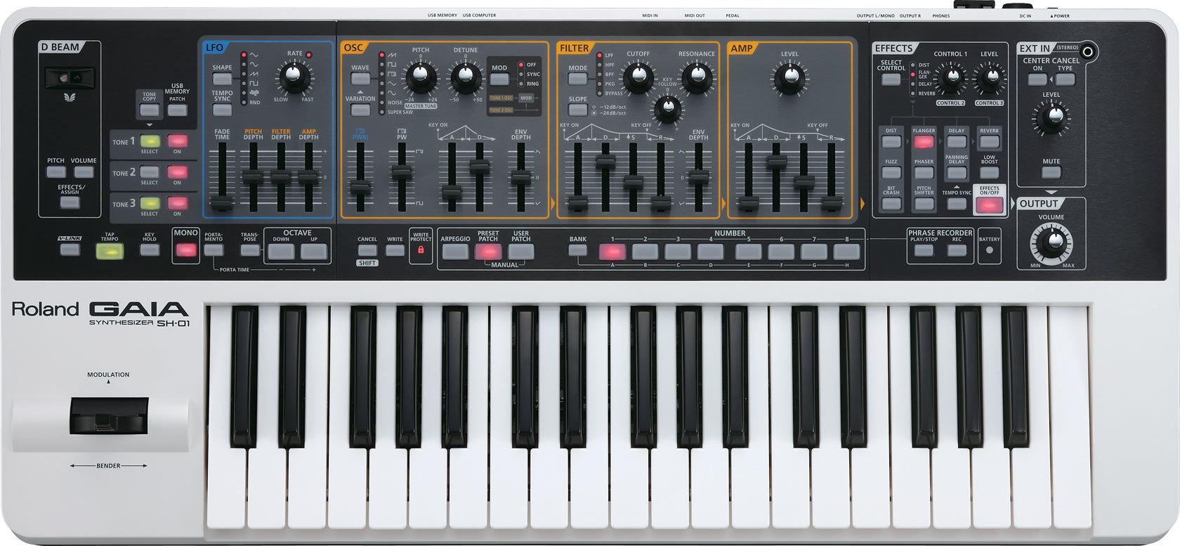 Roland - Gaïa SH 01