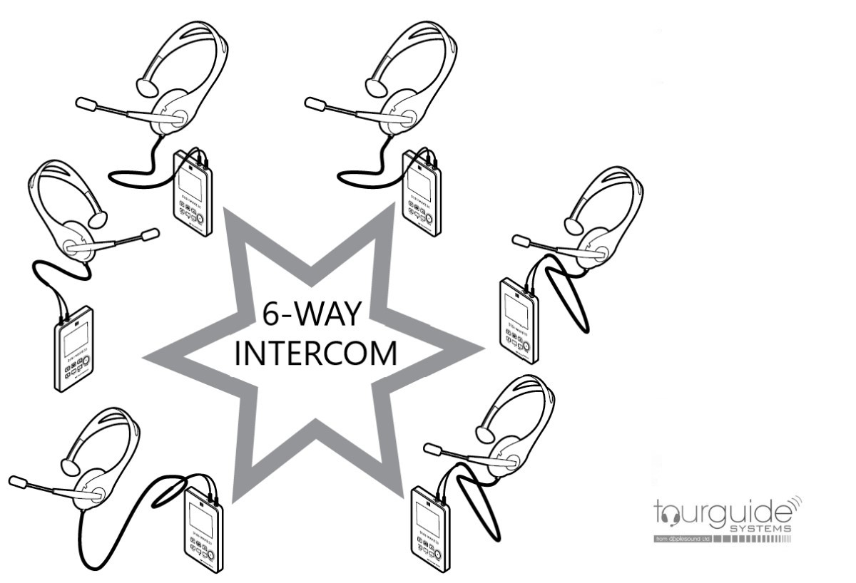 Intercom Headset Communications 6-way Package