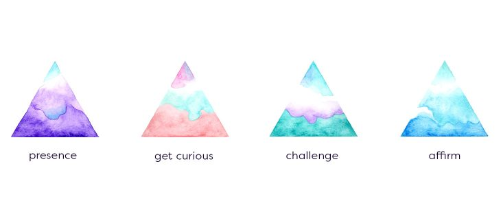 4 triangles (presence, get curious, challenge, affirm)