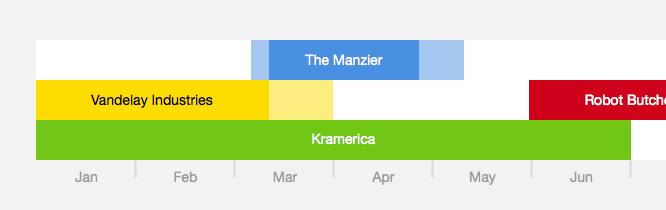 2014-07-15-old-schedule-timeline-design