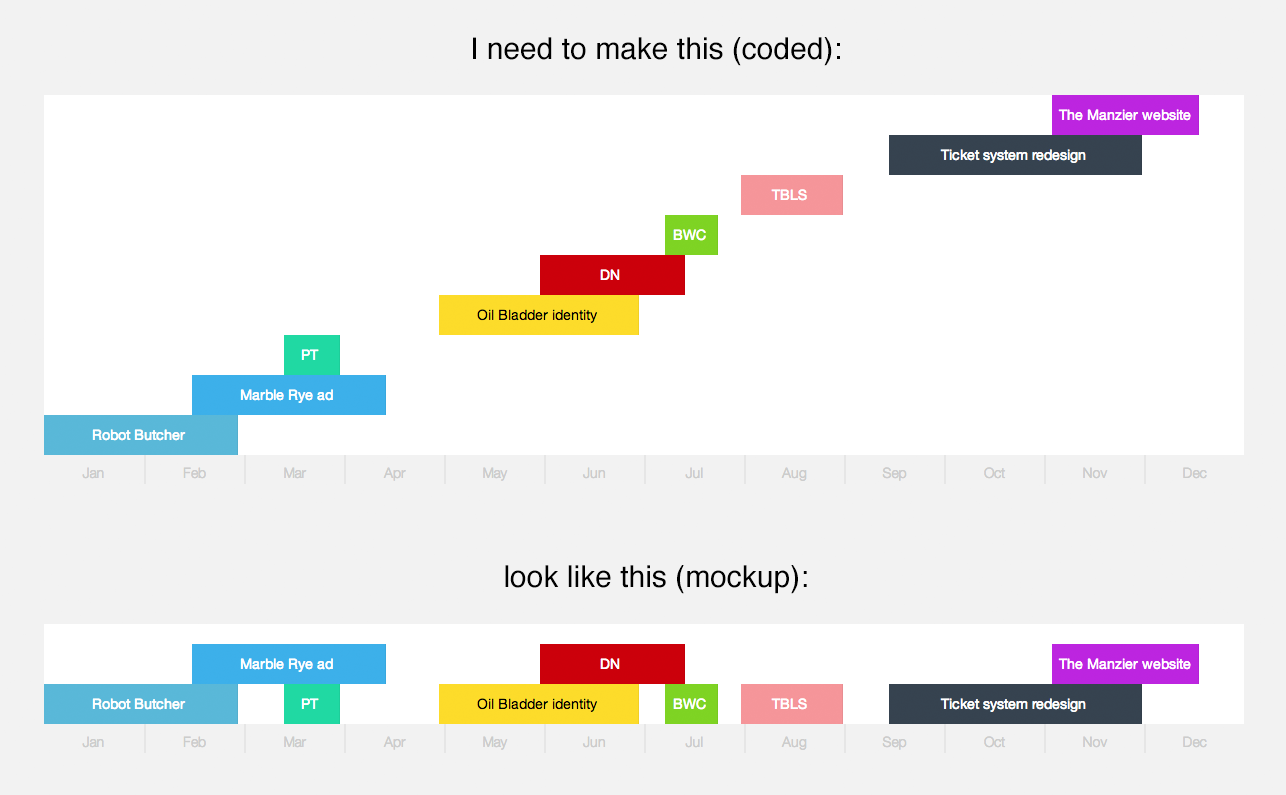 2014-06-15-schedule-coded-vs-mockup