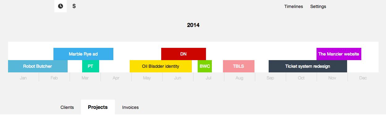 2014-06-15-schedule-timeline