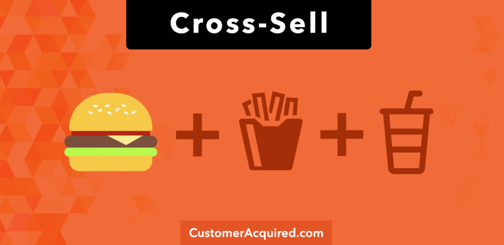 Cross-Sell Products for Online Sales