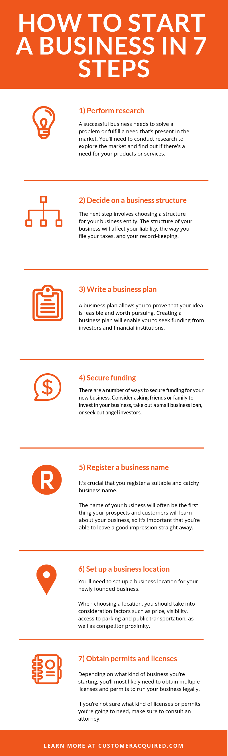 Learn how to start a business in 7 steps