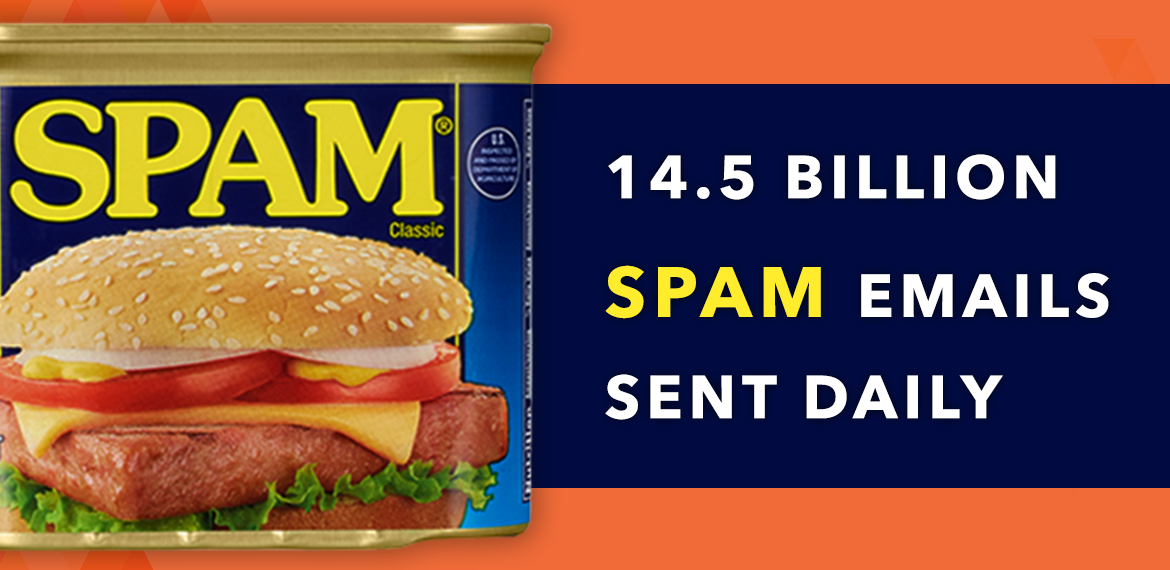 Avoid Spam Emails When Marketing