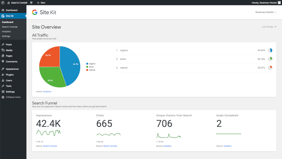 Site Kit by Google Dashboard with Metrics