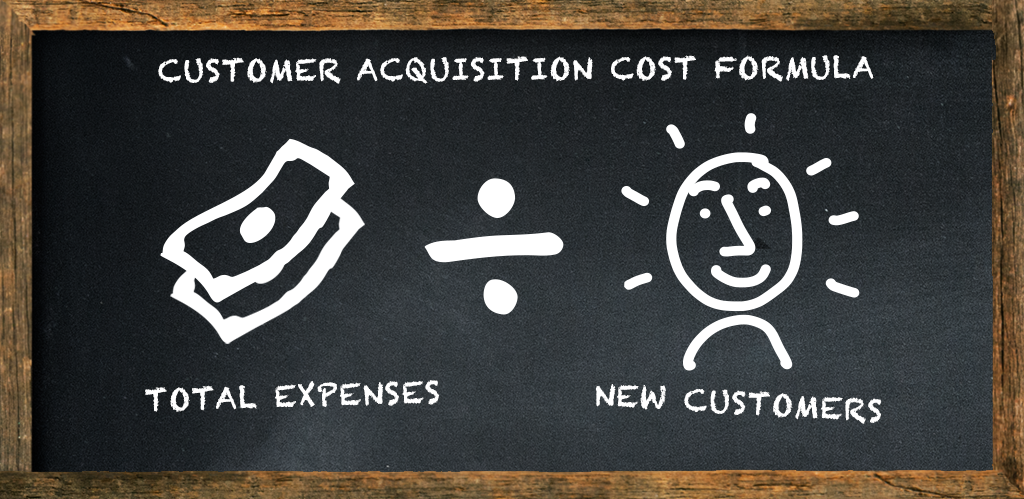 Customer Acquisition Cost Explainer