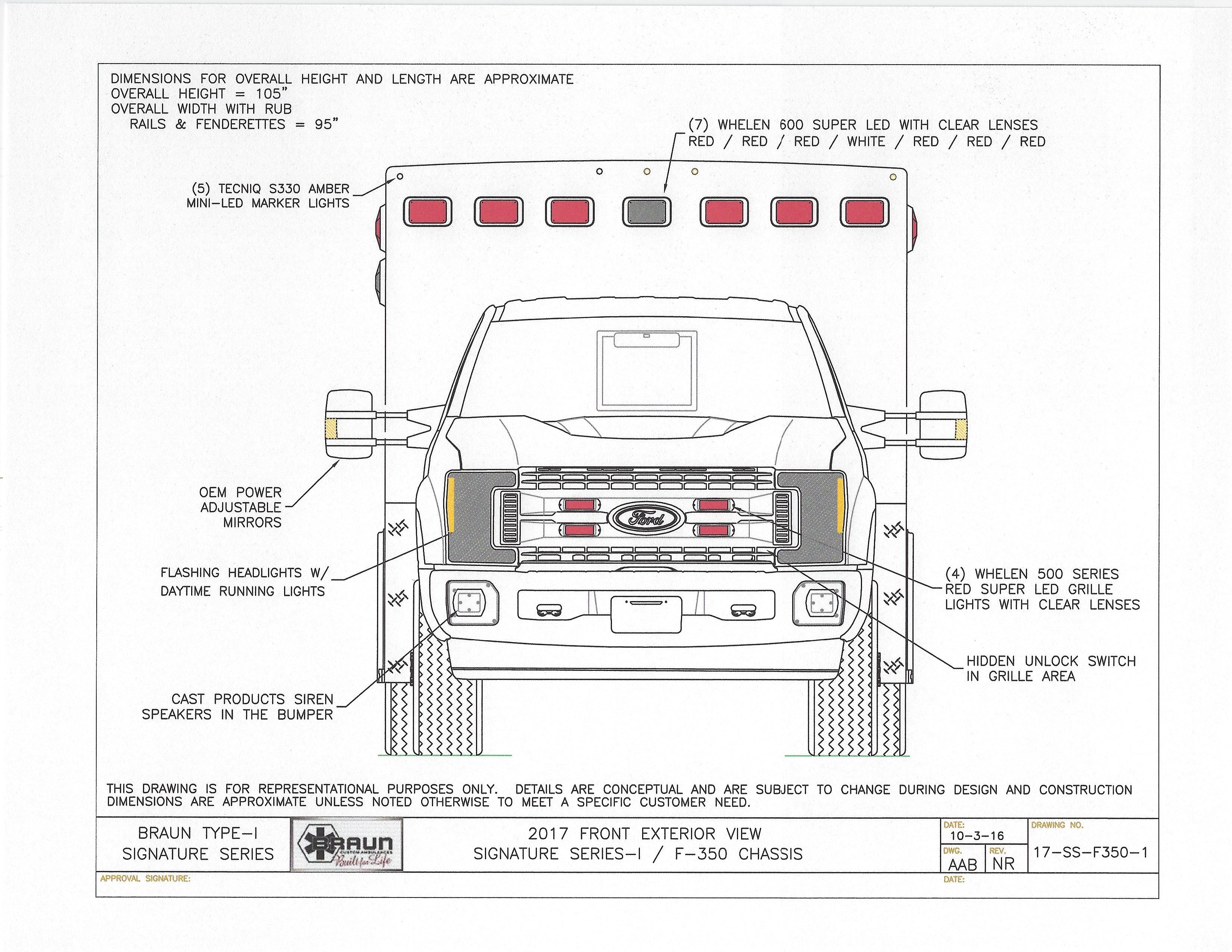 Ziemlich 1995 F350 Schaltplan Zeitgenössisch - Elektrische ...