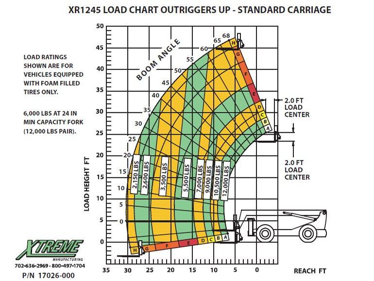 Xtreme Xr1245 Wiring Diagram   Wiring Diagram on