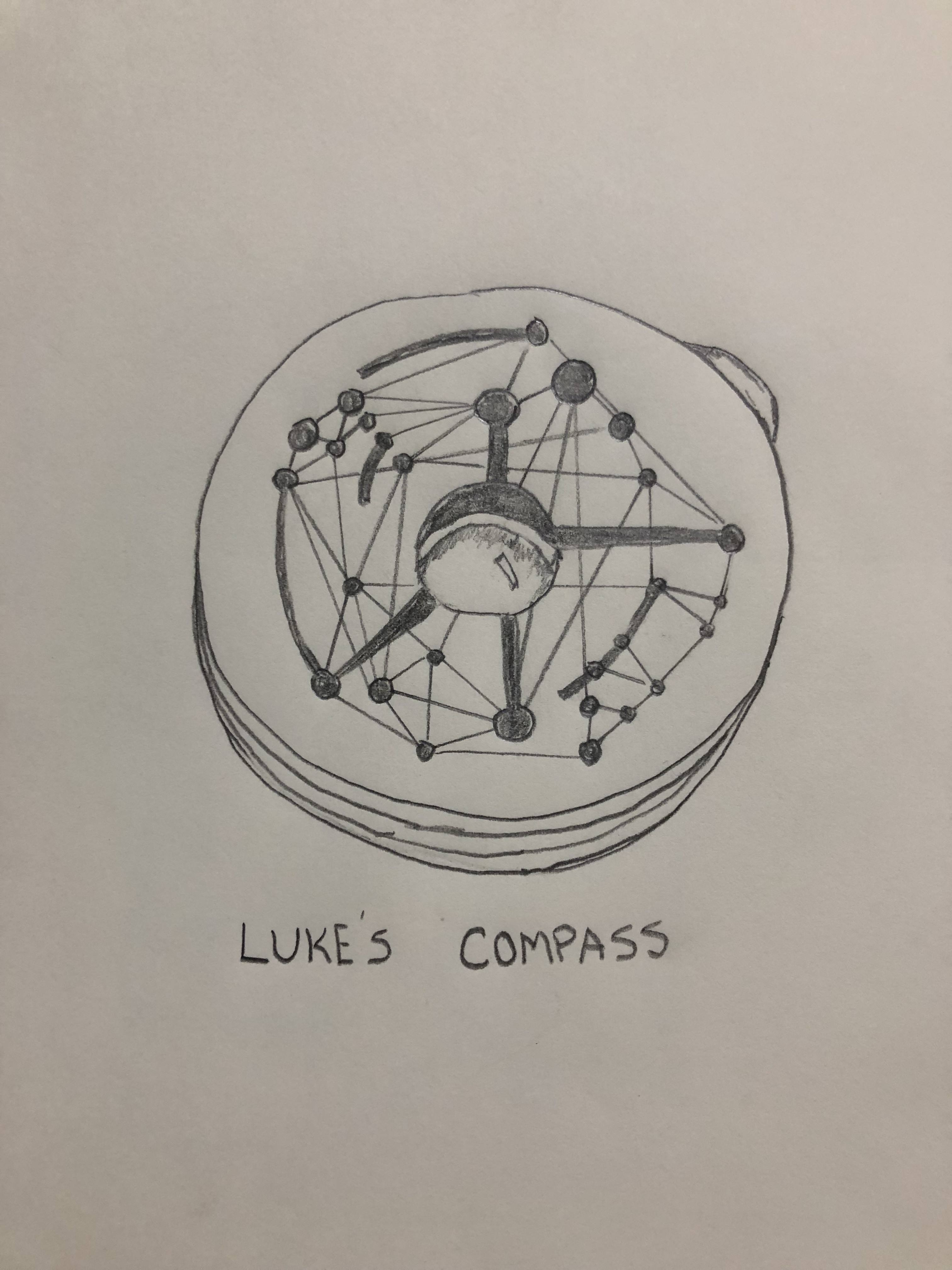 Luke Skywalker's Compass