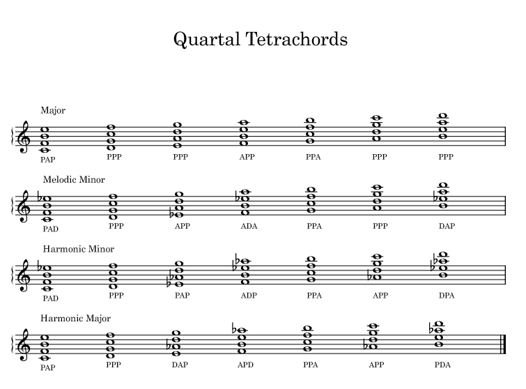 Quartal Tetrachords