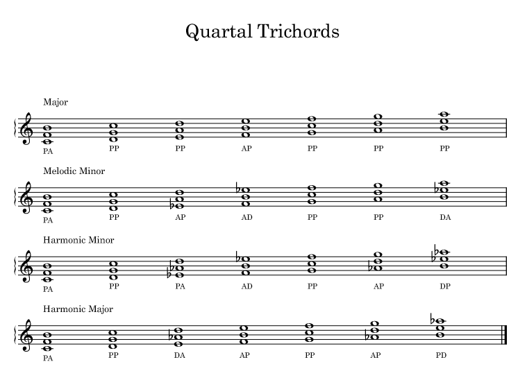 Quartal Trichords