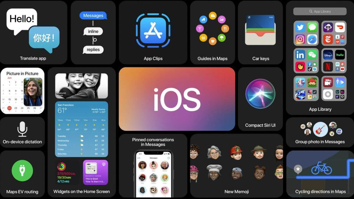apple wwdc iOS 14