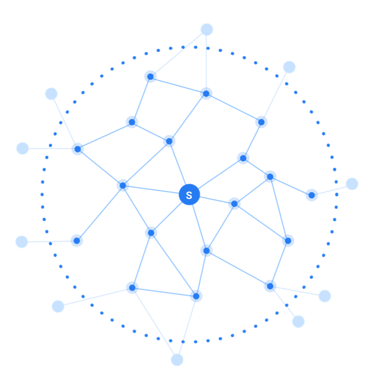 Picture of a Mesh Network