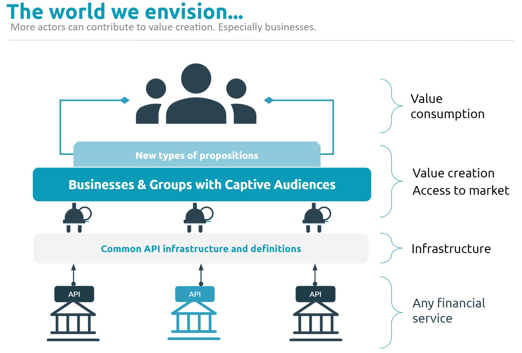 OnePipe's ecosystem