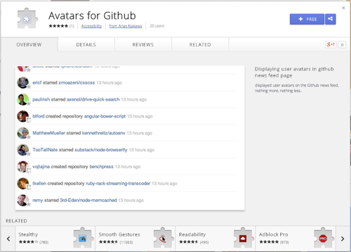 GitHub Avatar Chrome Extension