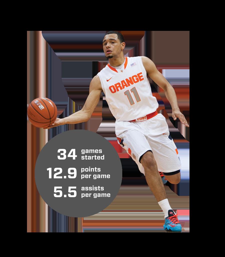 Basketball Guide Daily Orange