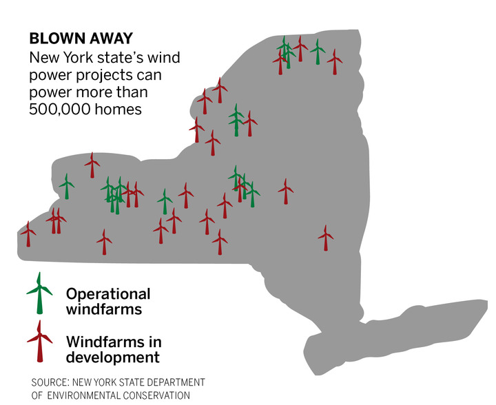 How renewable energy can power the future of New York state