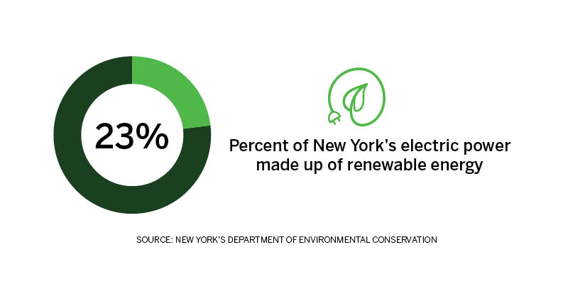 New York power grid challenge is part of larger state energy