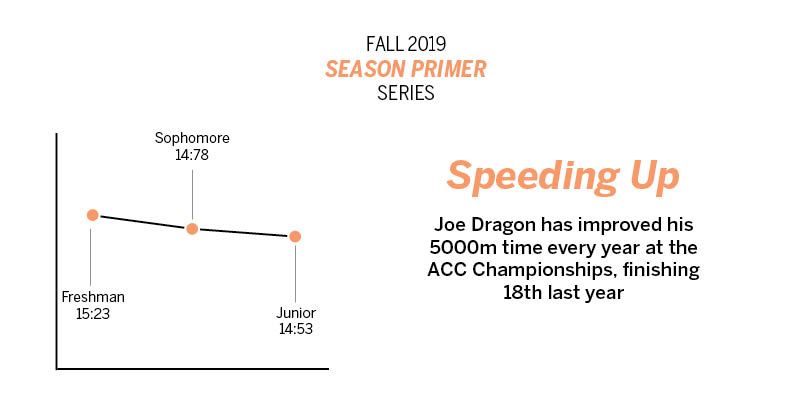 Joe Dragon learned from the best, and now he's leading