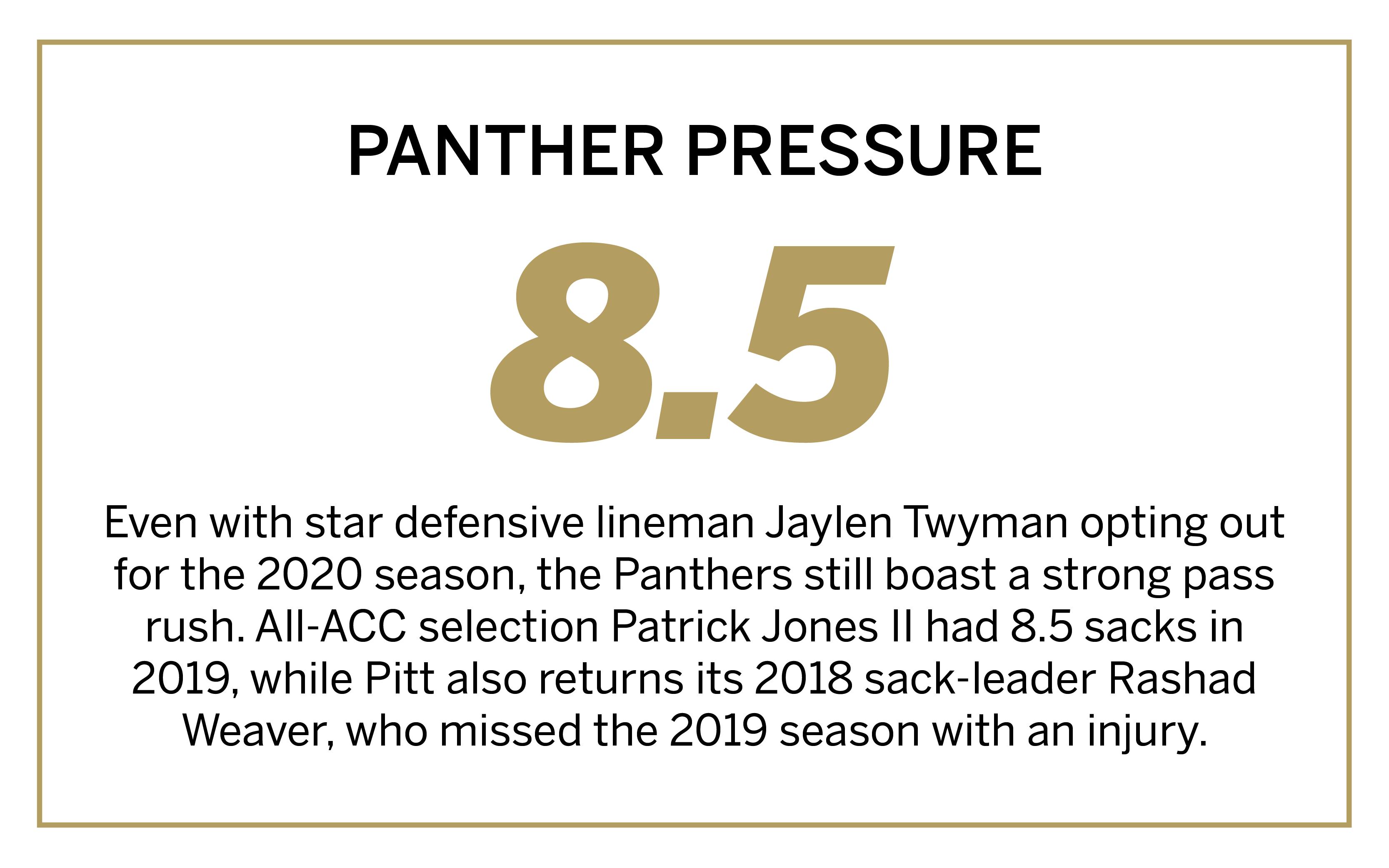 Panther sacks
