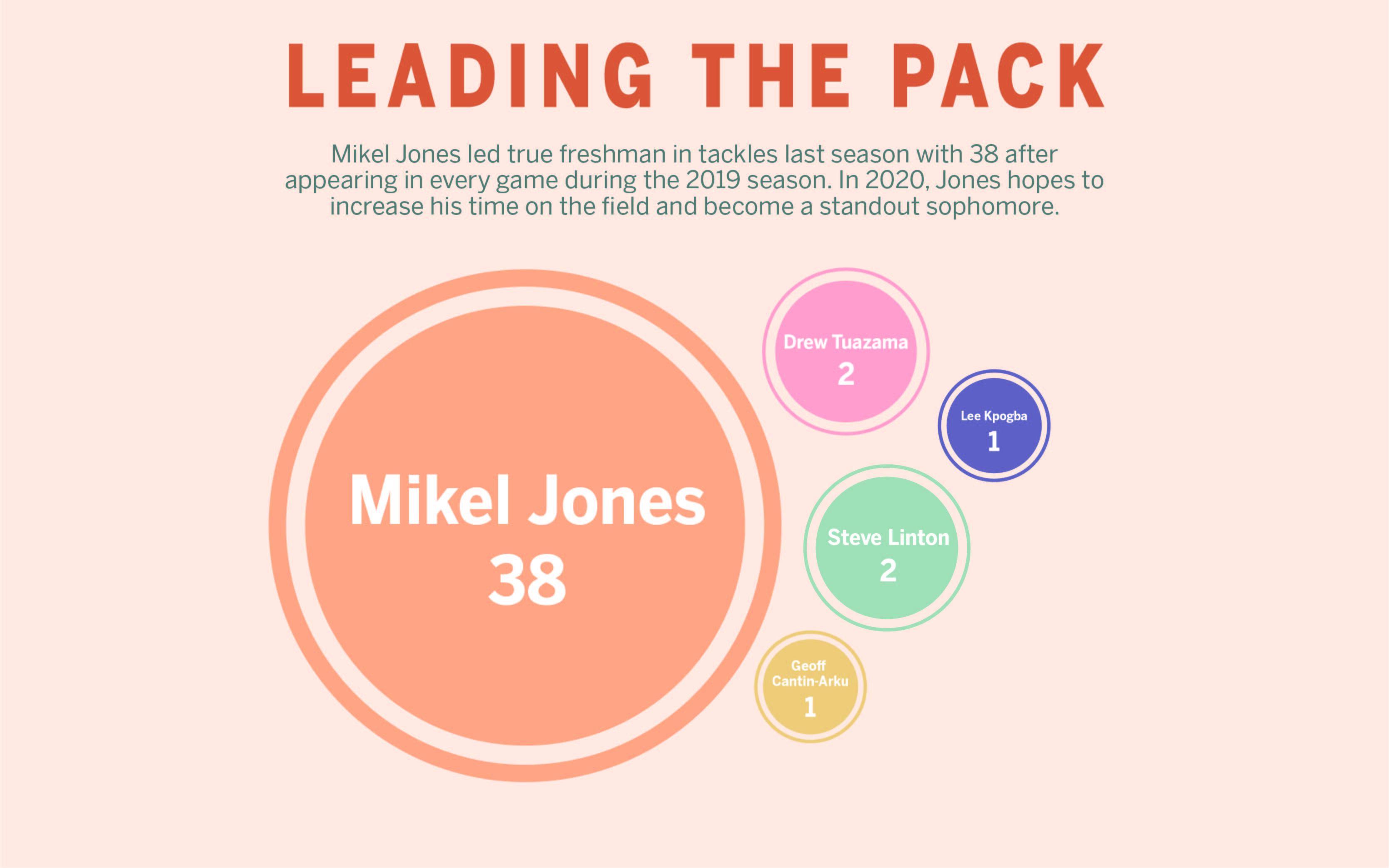 Mikel tackles