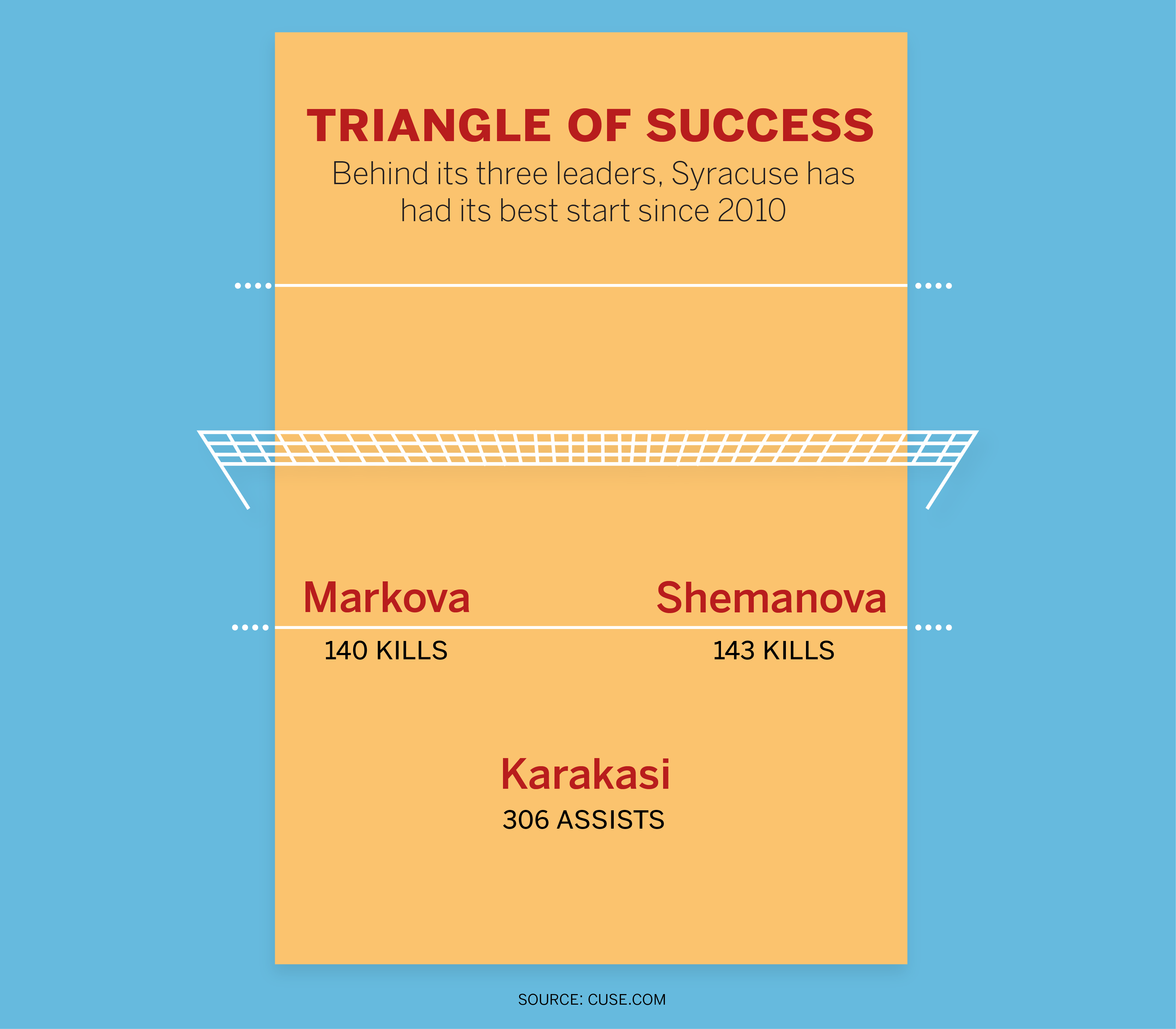 triangle-of-success-01