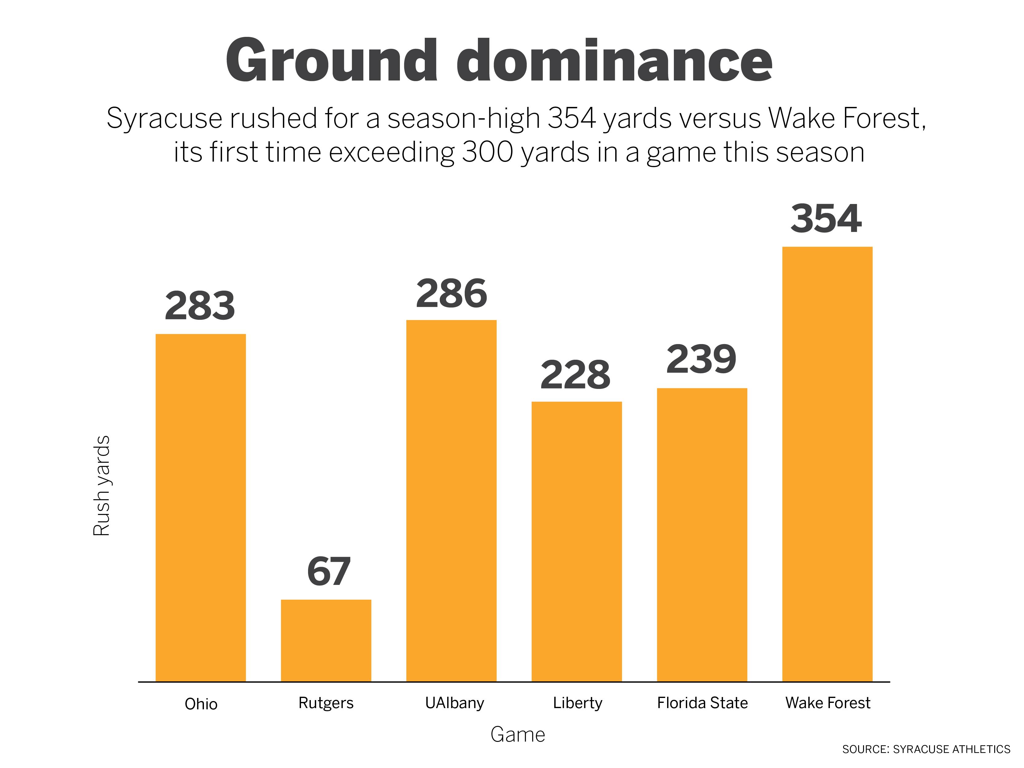 ground-dominance-01