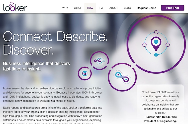 Looker.com - Business intelligence done right