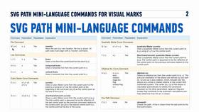Svg_path_mini_language_commands_for_visual_marks_280x158