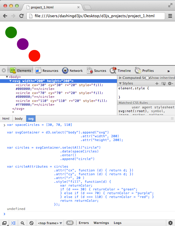 Created three colored circles using D3.js in SVG Coordinate Space