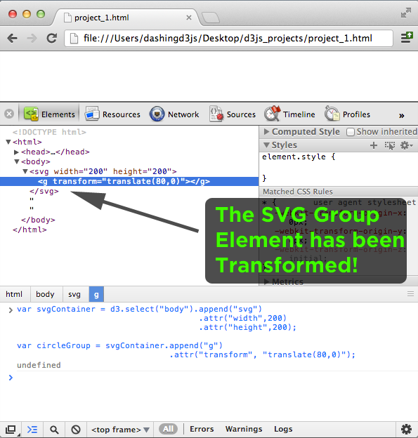 Transformed an SVG Group Element using D3.js