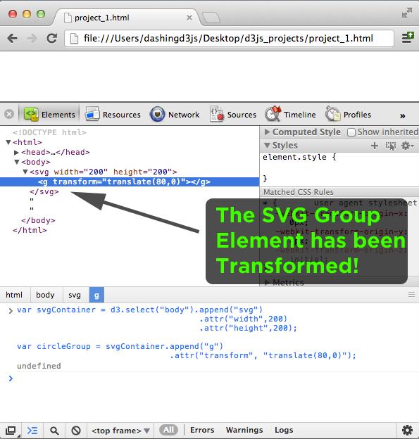 Transformed An Svg Group Element Using D3 Js