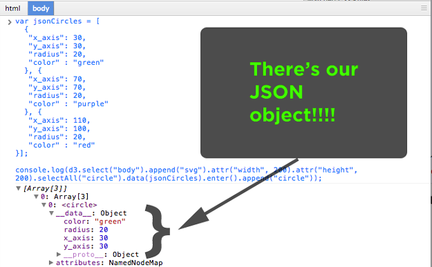 Used D3.js to attach JSON object to SVG Circle