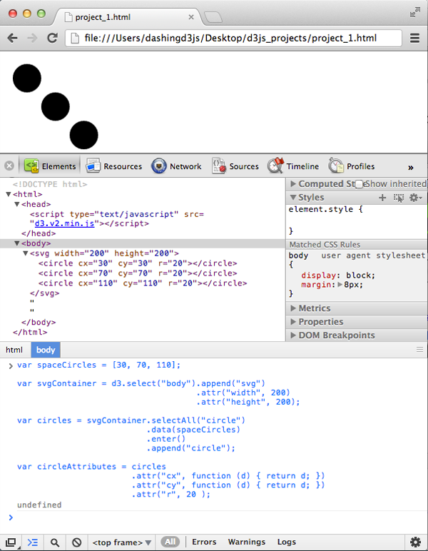 Used D3.js to create three circles in the SVG Coordinate Space