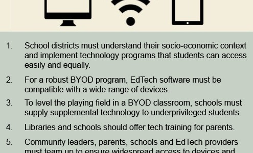 The Digital Divide in the Age of the Connected Classroom