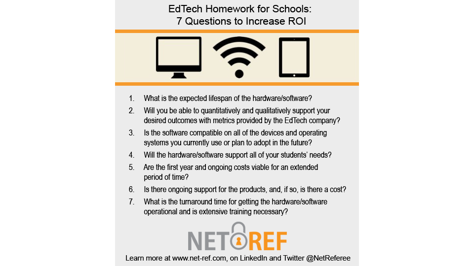 Questions to Ask to Increase School ROI | NetRef