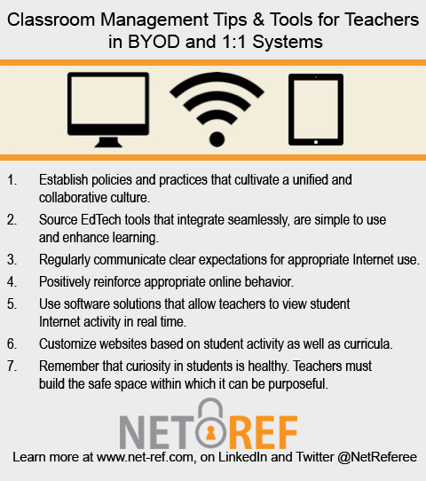 byod-and-1to1