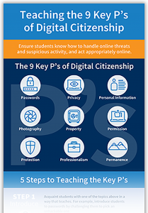 Infographic: 5 Steps to Teaching the 9 Key P's of Digital Citizenship
