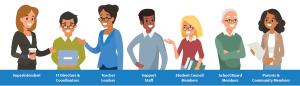 Build Collaborative EdTech Leadership Teams