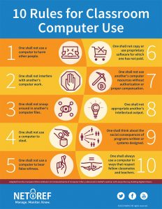 10 Rules for Classroom Computer Use Poster