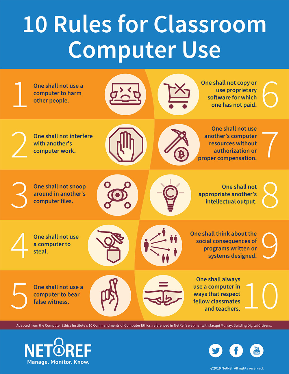 10 Rules for Classroom Computer Use