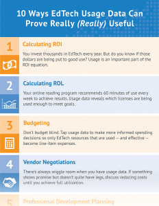 10 Ways to Use EdTech Usage Data