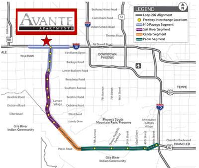 Avante-Loop-202-Expansion