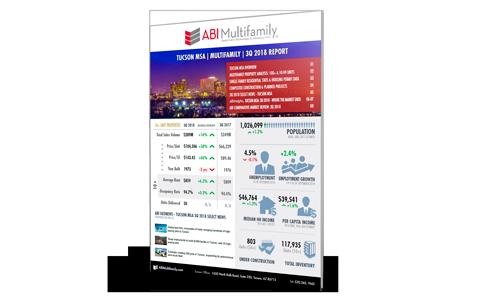 ABI-Tucson-2018-3Q-Quarterly-Report.png