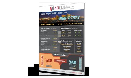 ABI-Phoenix-2018-YE-Snap-Stats.png