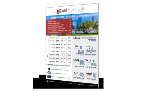 ABI-San-Diego-2018-YE-Quarterly-Report.png
