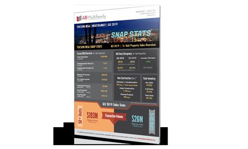 ABI-Tucson-2019-Q3-Snap-Stats.png